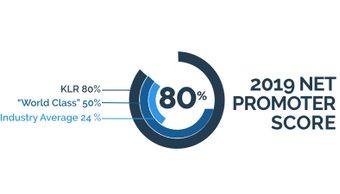 KLR Achieves Industry-leading Net Promoter Score of 80